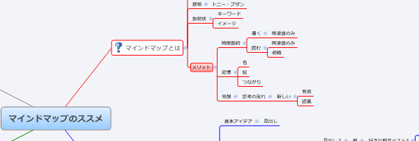 mindmap-post